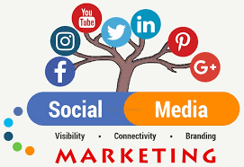 Photo of Social Media Marketing- What it delivers to your Business?