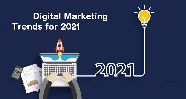 B2B Digital Markting Trends