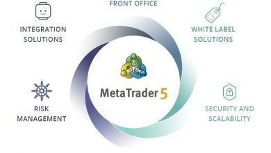 Photo of MT4 & MT5 Brokers – Aspects of Selecting a MT4 & MT5 Brokers