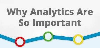 Photo of WHY ANALYTICS MATTER IN THE APP WORLD
