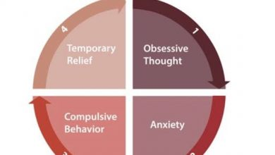 Photo of 4 Ways To Deal With Chronic OCD