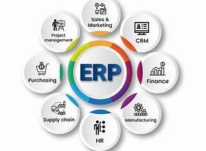 Photo of Famous ERP Software: List Of Recommended By ERP Experts