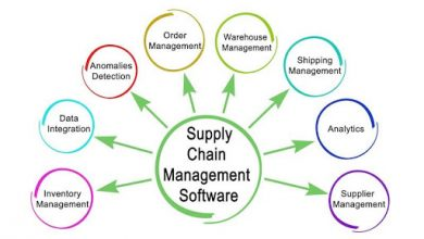 Photo of 7 Technology Must-Haves for Logistics and Supply Chain Business In 2021
