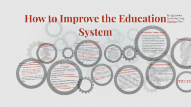 Photo of How To Improve The Education System For Students