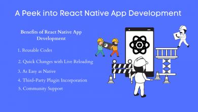 Photo of A Peek into React Native App Development