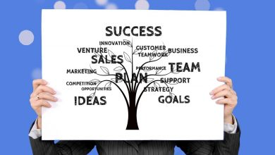 Photo of 7 Important Components of a Successful Business Plan